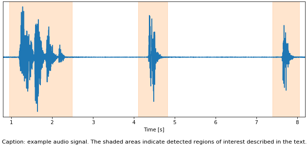 Example audio signal